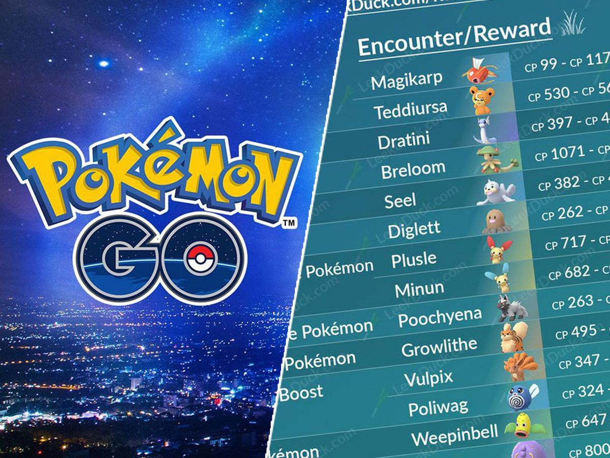 Here's the Research guide Pokémon Go November 2019 Field